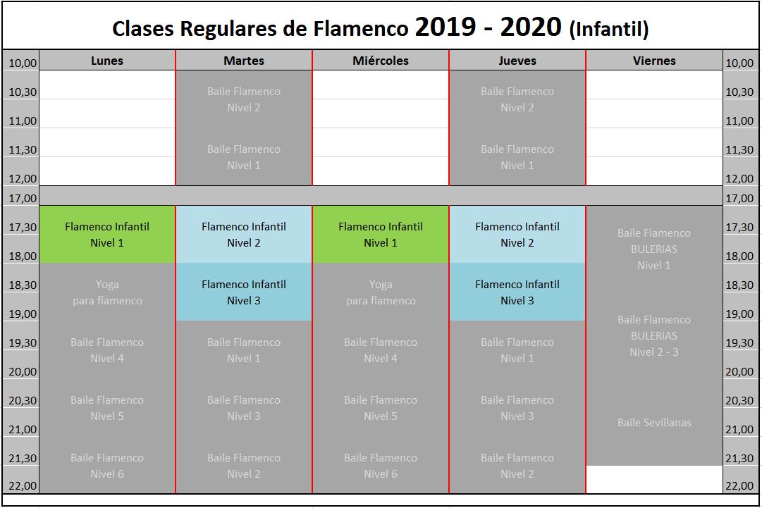 Clases Anuales de Flamenco 2019 - 2020 INFANTIL