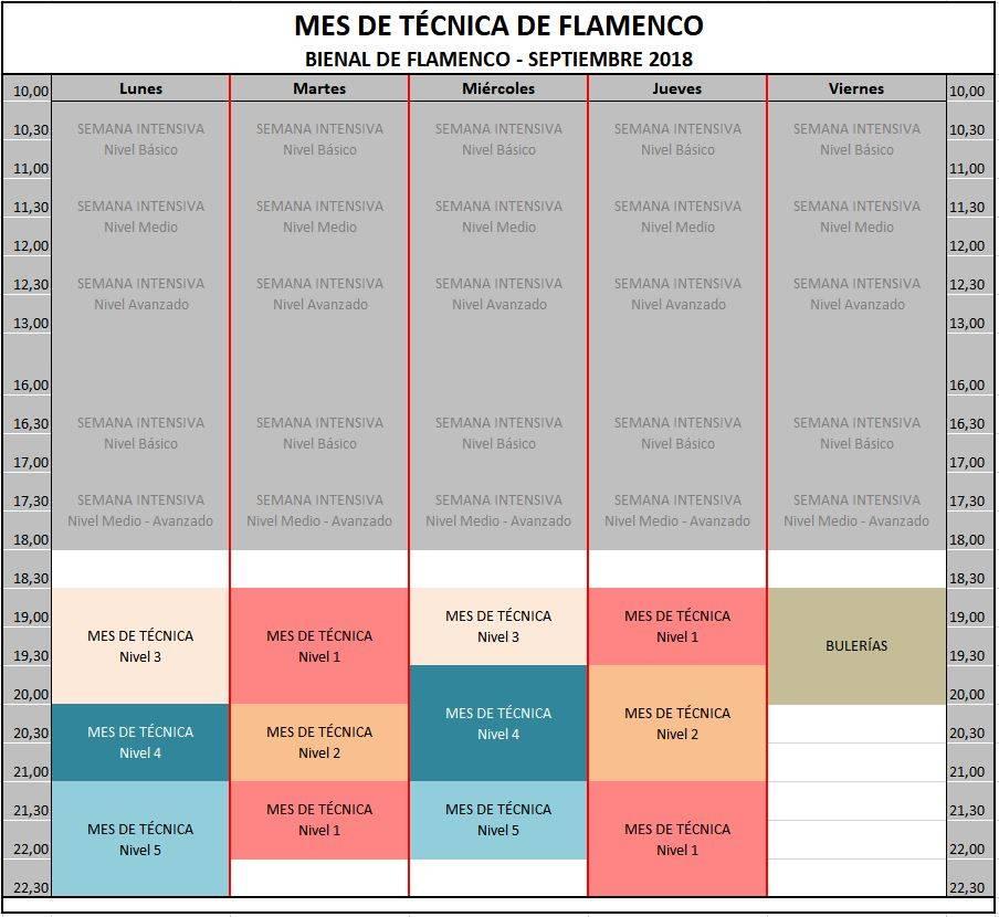 Horario de los Cursos de flamenco en la Bienal 2018
