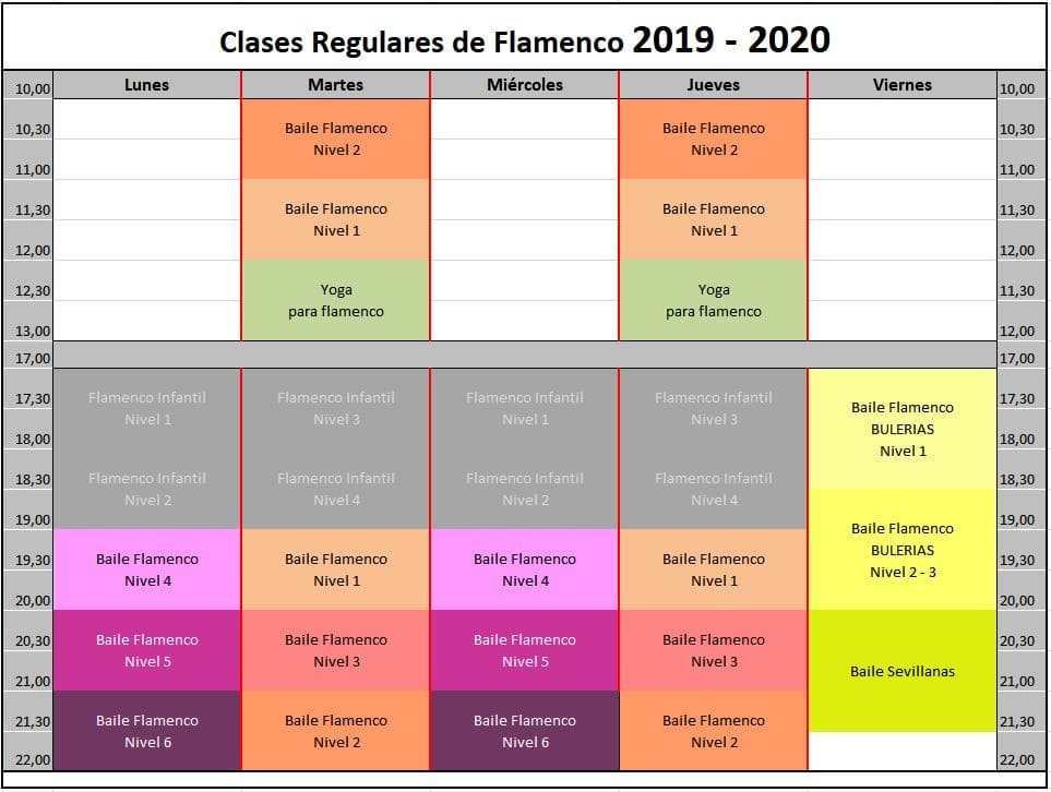 Flamenco anual 2019-2020