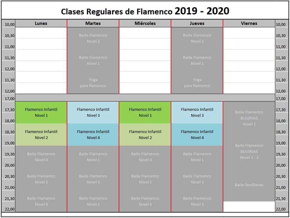 Flamenco infantil 2019 - 2020