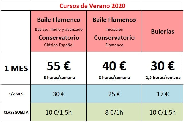 Precios curso flamenco en verano 2020