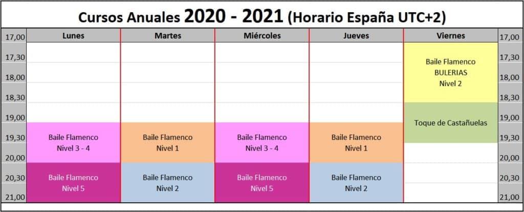 curso de flamenco por zoom