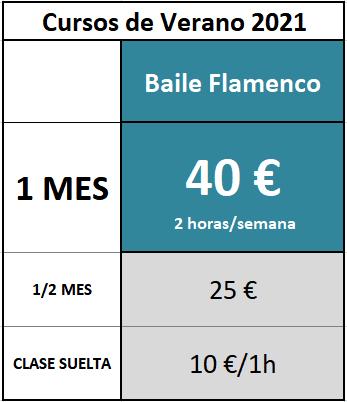 Precios Clases Flamenco Verano 2021