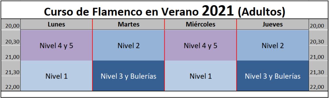 Horario Flamenco por Zoom Verano 2021