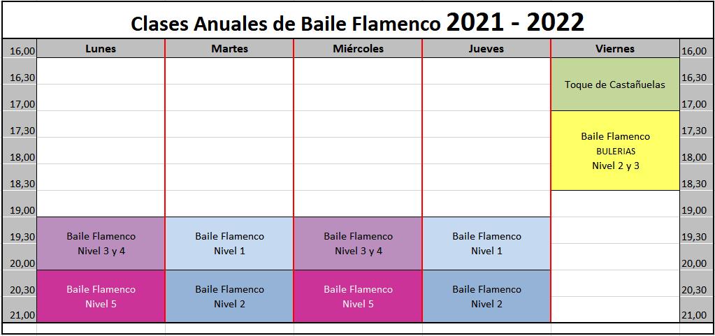curso de flamenco por zoom 2021 - 2022